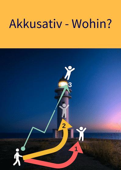 Akkusativ Wohin