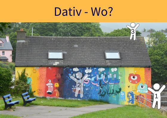 Dativ - Wo