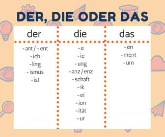German articles der die das